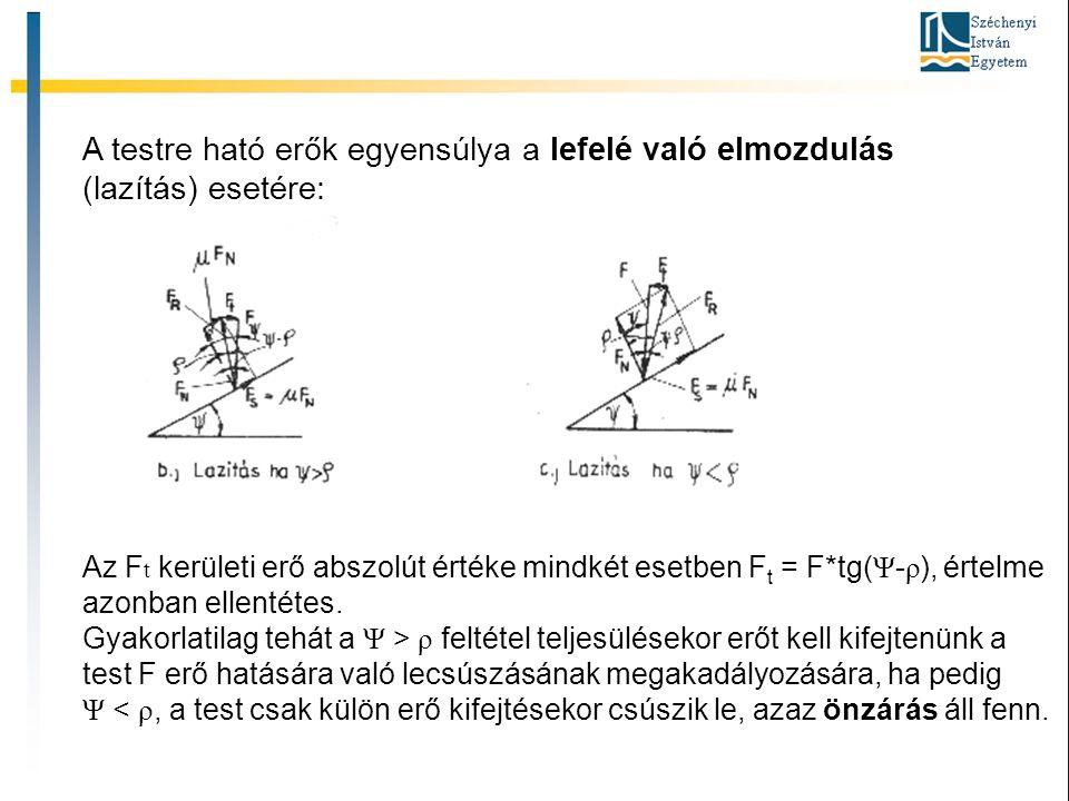 A testre ható erők egyensúlya a lefelé való elmozdulás (lazítás) esetére: Az F t kerületi erő abszolút értéke mindkét esetben F t = F*tg( Ψ - ρ ), ért