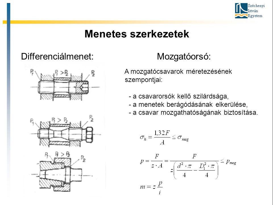 Menetes szerkezetek Gépszerkezettan II A mozgatócsavarok méretezésének szempontjai: - a csavarorsók kellő szilárdsága, - a menetek berágódásának elker