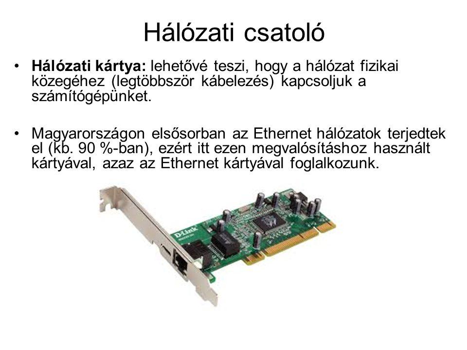 Hálózati csatoló Hálózati kártya: lehetővé teszi, hogy a hálózat fizikai közegéhez (legtöbbször kábelezés) kapcsoljuk a számítógépünket. Magyarországo