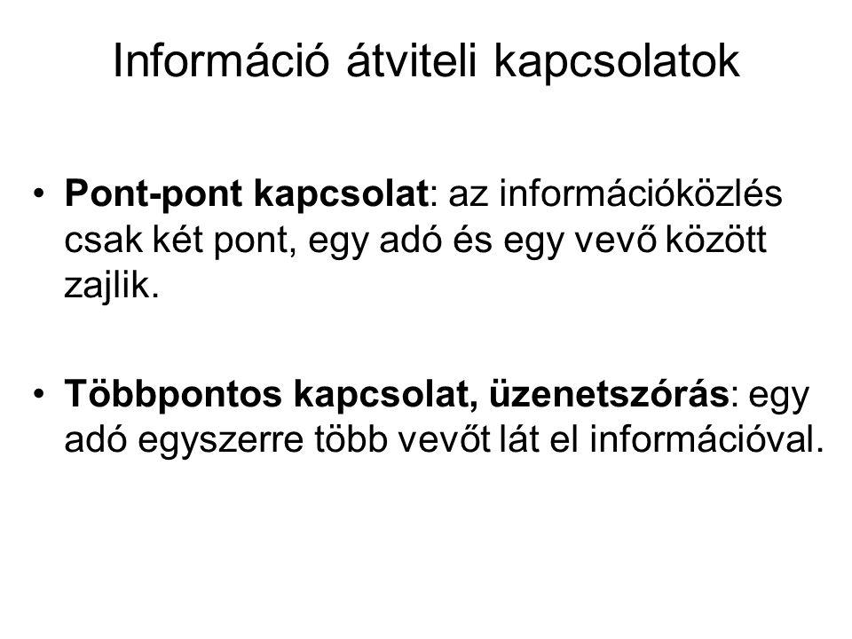 Információ átviteli kapcsolatok Pont-pont kapcsolat: az információközlés csak két pont, egy adó és egy vevő között zajlik. Többpontos kapcsolat, üzene