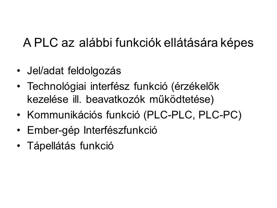A PLC az alábbi funkciók ellátására képes Jel/adat feldolgozás Technológiai interfész funkció (érzékelők kezelése ill.