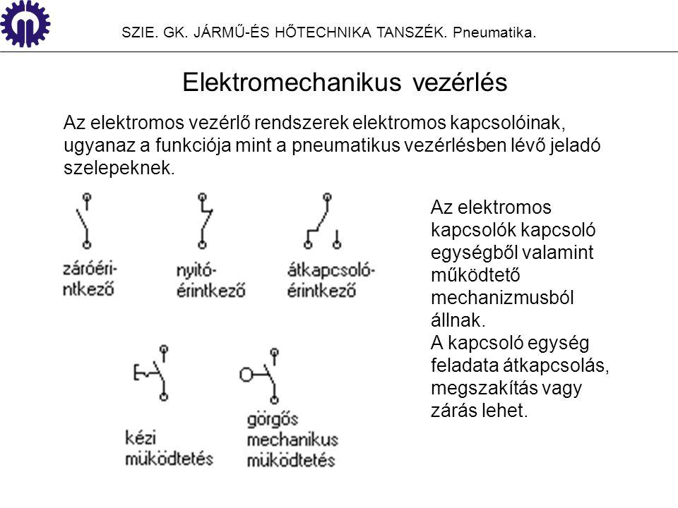 SZIE. GK. JÁRMŰ-ÉS HŐTECHNIKA TANSZÉK. Pneumatika. Elektromechanikus vezérlés Az elektromos vezérlő rendszerek elektromos kapcsolóinak, ugyanaz a funk