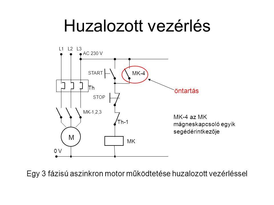 Huzalozott vezérlés Egy 3 fázisú aszinkron motor működtetése huzalozott vezérléssel 0 V MK-1,2,3 M Th AC 230 V L1 L2 L3 Th-1 MK MK-4 START STOP öntartás MK-4 az MK mágneskapcsoló egyik segédérintkezője