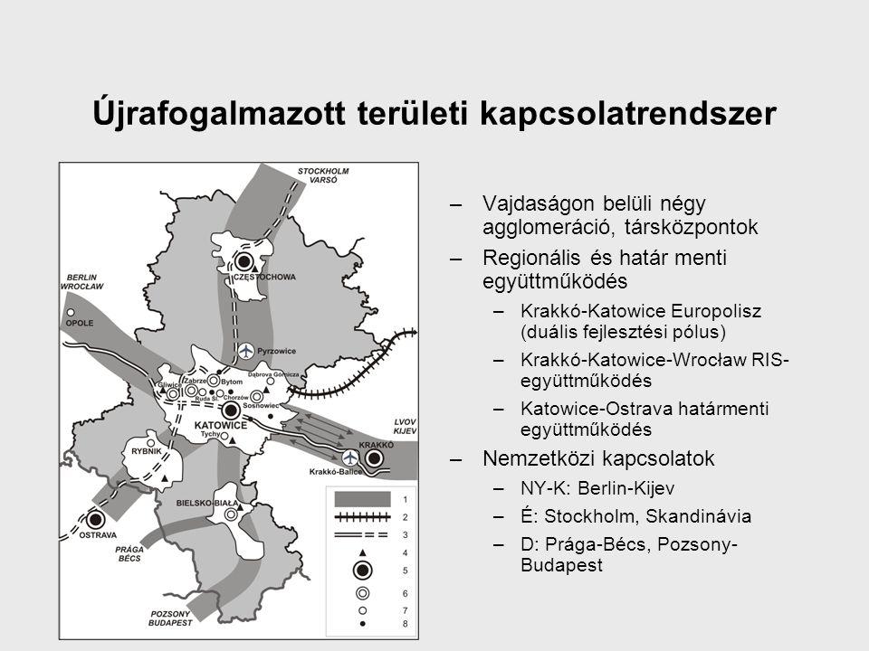 Újrafogalmazott területi kapcsolatrendszer –Vajdaságon belüli négy agglomeráció, társközpontok –Regionális és határ menti együttműködés –Krakkó-Katowi