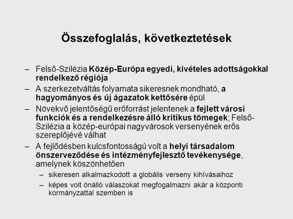 Összefoglalás, következtetések –Felső-Szilézia Közép-Európa egyedi, kivételes adottságokkal rendelkező régiója –A szerkezetváltás folyamata sikeresnek