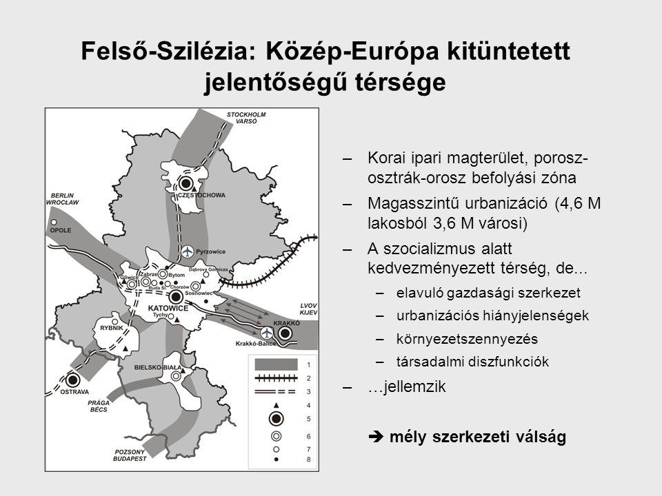 Felső-Szilézia: Közép-Európa kitüntetett jelentőségű térsége –Korai ipari magterület, porosz- osztrák-orosz befolyási zóna –Magasszintű urbanizáció (4,6 M lakosból 3,6 M városi) –A szocializmus alatt kedvezményezett térség, de...