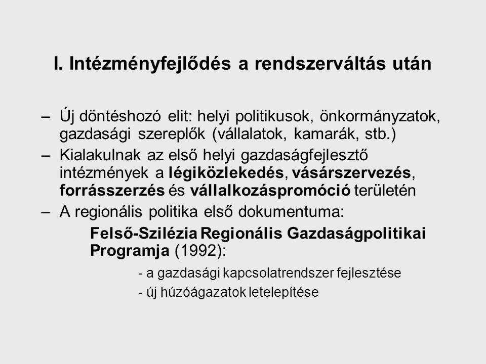 I. Intézményfejlődés a rendszerváltás után –Új döntéshozó elit: helyi politikusok, önkormányzatok, gazdasági szereplők (vállalatok, kamarák, stb.) –Ki