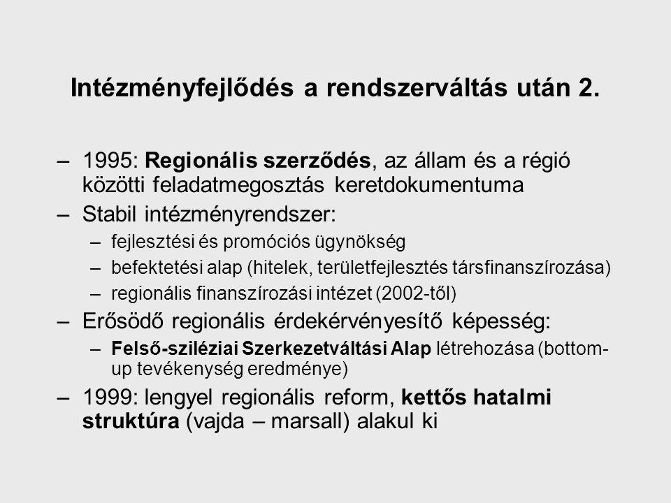 Intézményfejlődés a rendszerváltás után 2. –1995: Regionális szerződés, az állam és a régió közötti feladatmegosztás keretdokumentuma –Stabil intézmén