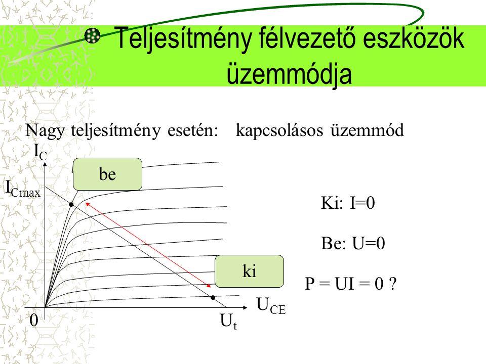 Teljesítmény félvezető eszközök üzemmódja Nagy teljesítmény esetén:kapcsolásos üzemmód UtUt U CE ICIC 0 I Cmax Ki: I=0 P = UI = 0 ? ki be Be: U=0