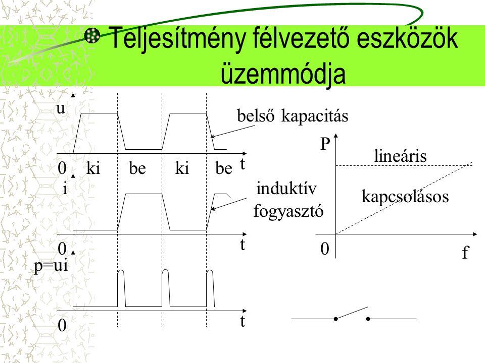 Teljesítmény félvezető eszközök üzemmódja t u 0 t i 0 t p=ui 0 ki be belső kapacitás f P 0 lineáris kapcsolásos induktív fogyasztó