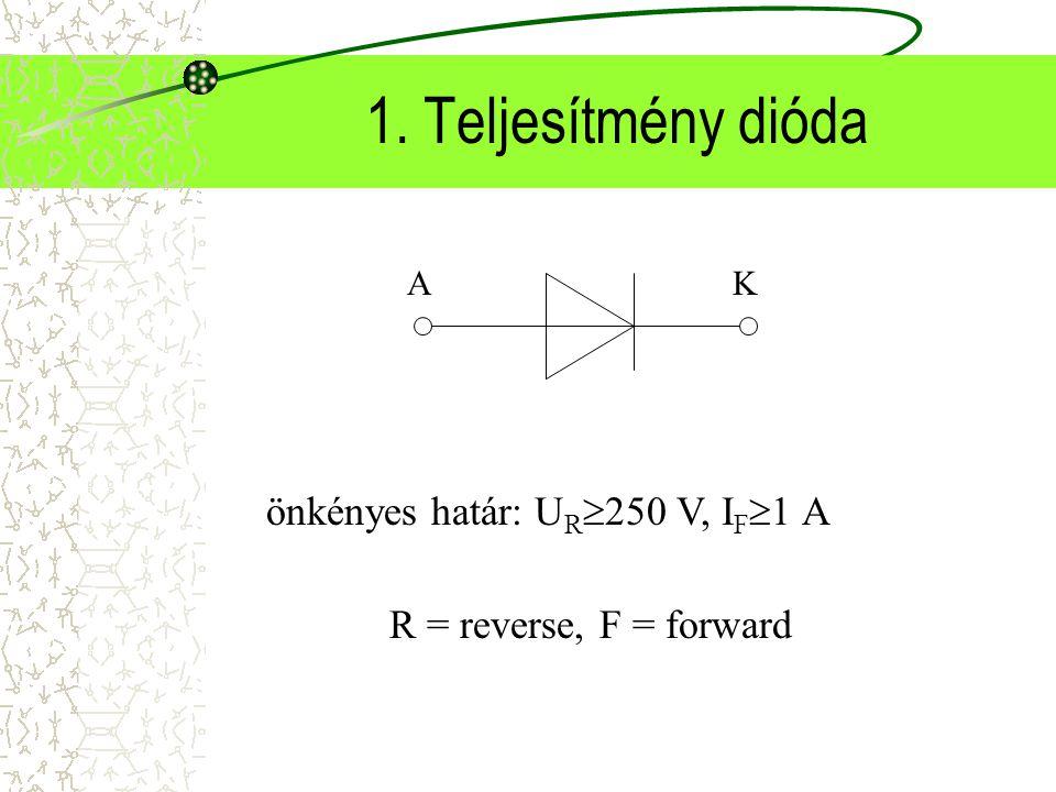 1. Teljesítmény dióda önkényes határ: U R  250 V, I F  1 A R = reverse, F = forward AK
