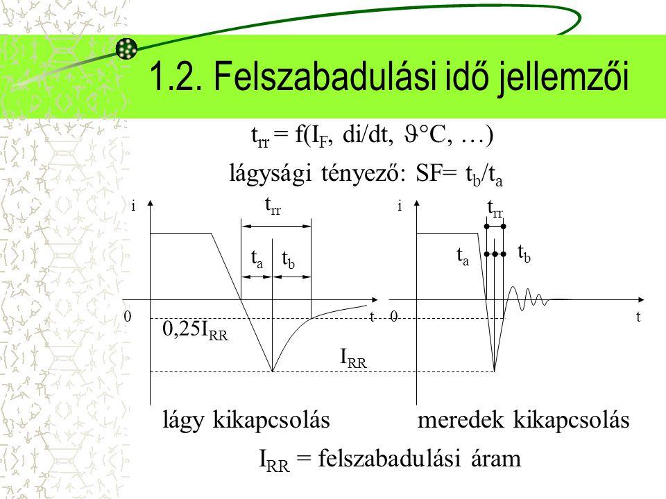 1.2. Felszabadulási idő jellemzői t rr = f(I F, di/dt,  C, …) lágysági tényező: SF= t b /t a I RR = felszabadulási áram lágy kikapcsolásmeredek kikap