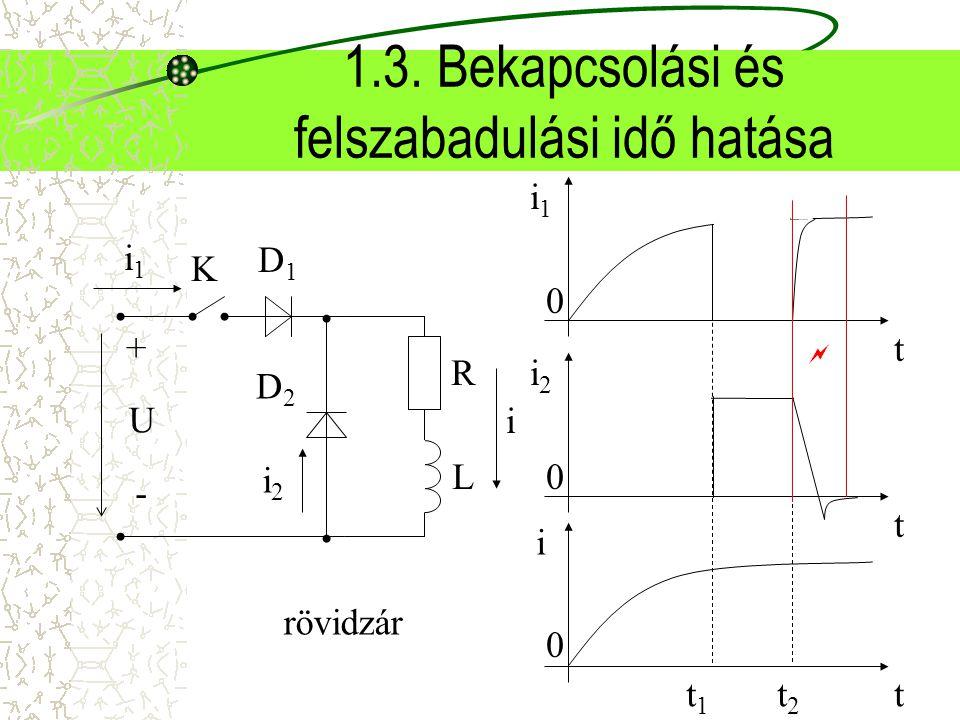 1.3. Bekapcsolási és felszabadulási idő hatása i1i1 D1D1 D2D2 i2i2 t 0 i1i1 i 0 t t1t1 t2t2 t 0 i2i2  + - K R L i U rövidzár