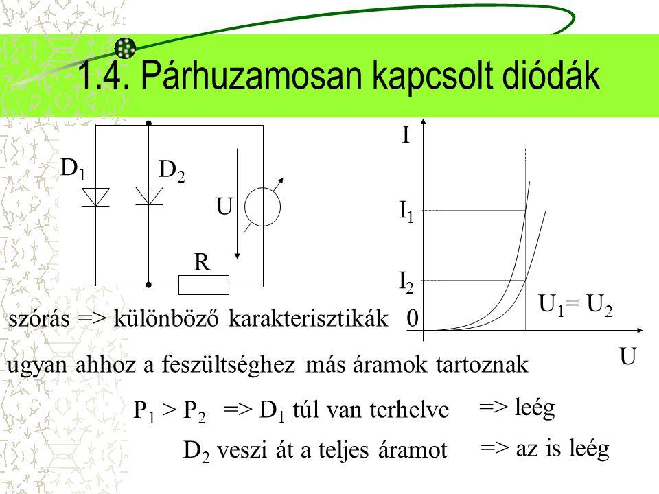 1.4. Párhuzamosan kapcsolt diódák I 0 U szórás => különböző karakterisztikák ugyan ahhoz a feszültséghez más áramok tartoznak P 1 > P 2 U R D1D1 D2D2