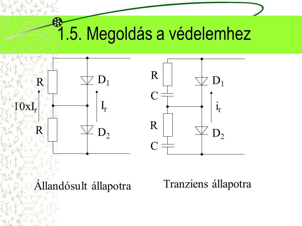 1.5. Megoldás a védelemhez Állandósult állapotra Tranziens állapotra R D1D1 D2D2 10xI r R IrIr R D1D1 D2D2 R irir C C
