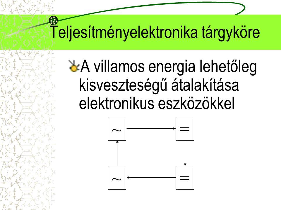 Teljesítményelektronika tárgyköre A villamos energia lehetőleg kisveszteségű átalakítása elektronikus eszközökkel ~ ~ = =
