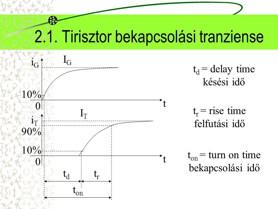 2.1. Tirisztor bekapcsolási tranziense t d = delay time késési idő t iGiG 0 iTiT t 0 IGIG ITIT 10% 90% tdtd trtr t on t r = rise time felfutási idő t