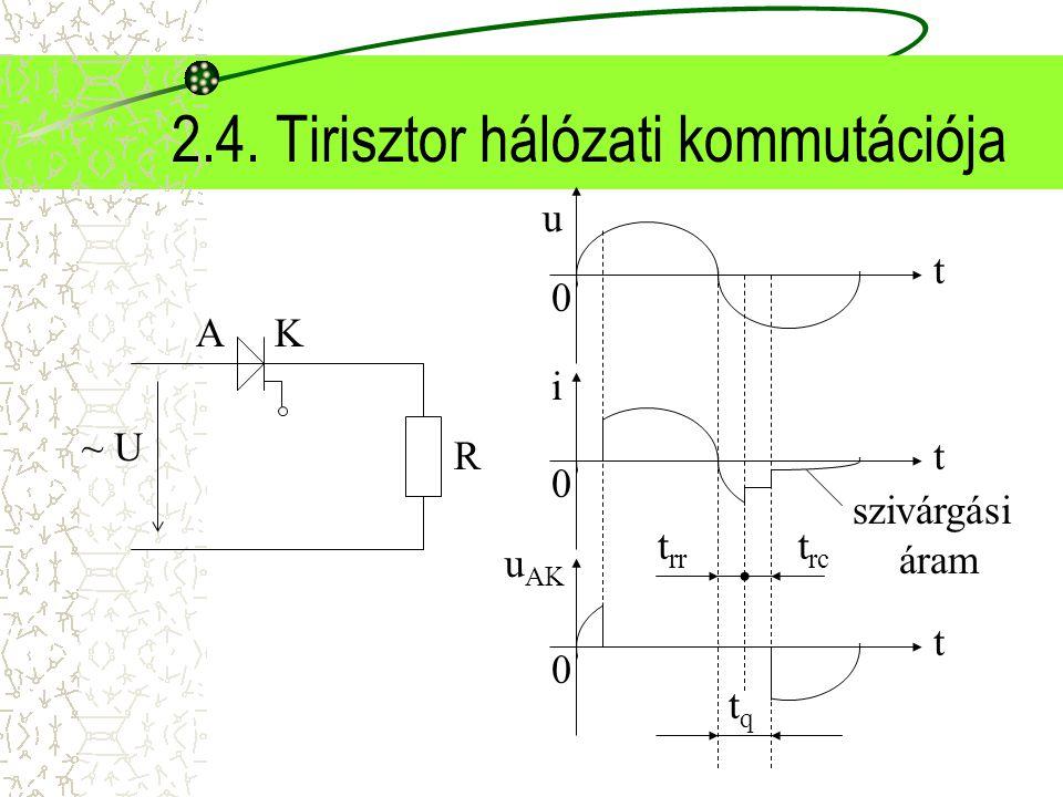 2.4. Tirisztor hálózati kommutációja t 0 u ~ U R AK t 0 i t 0 u AK t rr t rc tqtq szivárgási áram