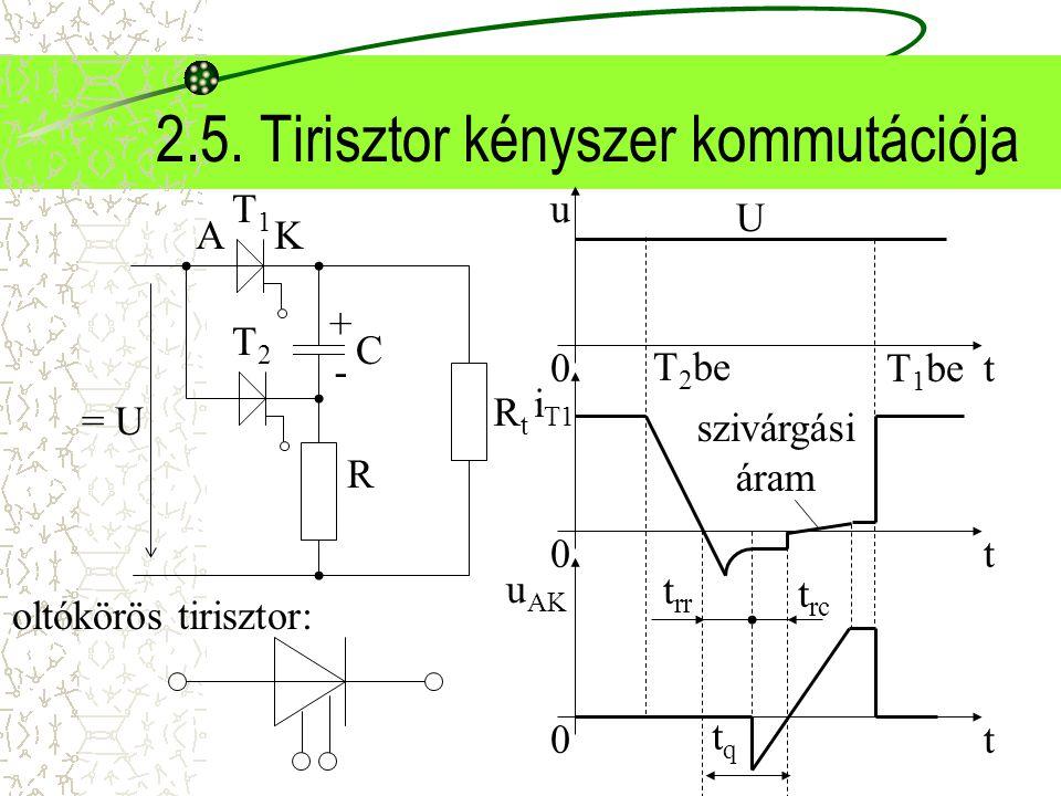2.5. Tirisztor kényszer kommutációja = U RtRt AK T1T1 T2T2 R C + - t u 0 t i T1 0t u AK 0 U T 2 be T 1 be t rr t rc tqtq szivárgási áram oltókörös tir