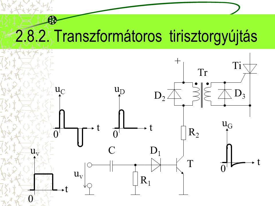 2.8.2. Transzformátoros tirisztorgyújtás uvuv Ti + t uvuv 0 t uCuC 0 t uDuD 0 t uGuG 0 D1D1 D2D2 D3D3 C R1R1 R2R2 Tr T