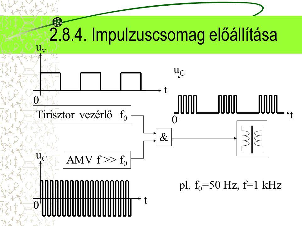 2.8.4. Impulzuscsomag előállítása uvuv 0 t Tirisztor vezérlő f 0 AMV f >> f 0 & uCuC t 0 t uCuC 0 pl. f 0 =50 Hz, f=1 kHz