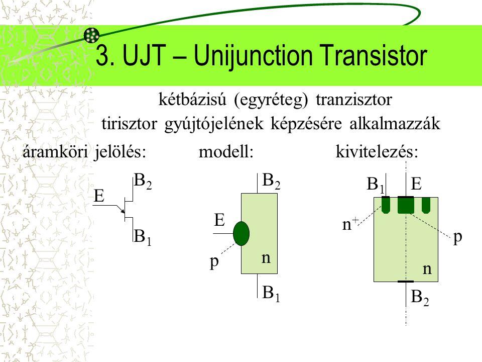 3. UJT – Unijunction Transistor kétbázisú (egyréteg) tranzisztor tirisztor gyújtójelének képzésére alkalmazzák áramköri jelölés: B2B2 B1B1 E n B2B2 B1