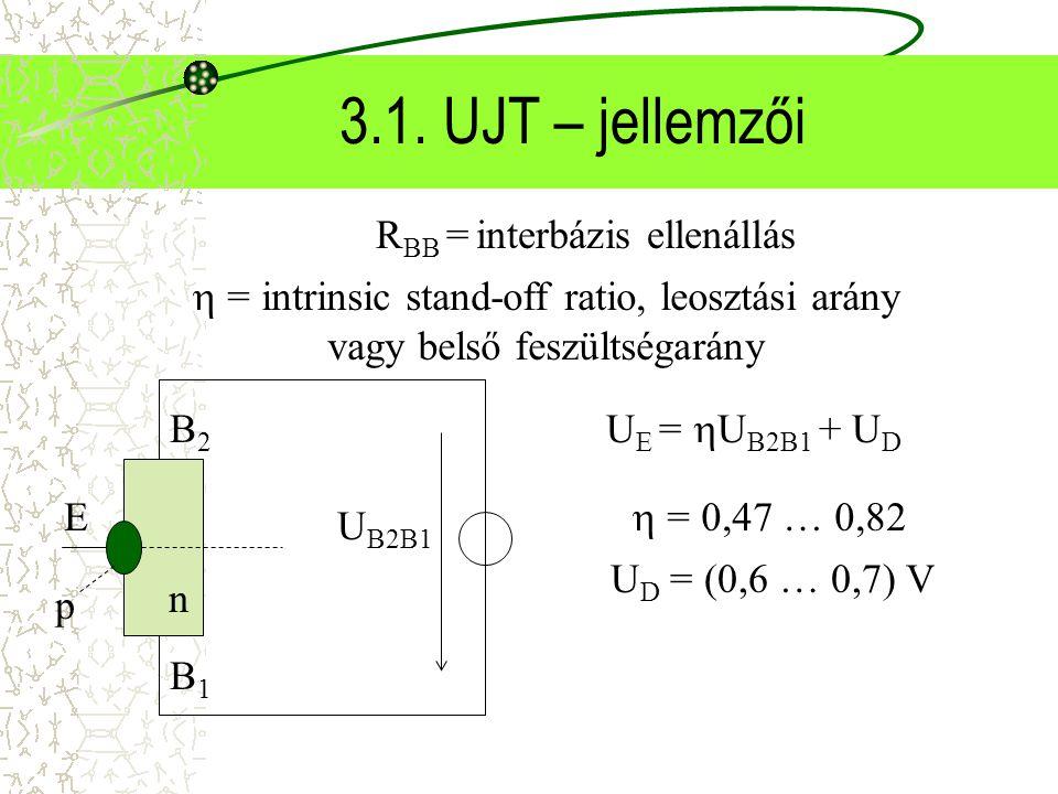 3.1. UJT – jellemzői R BB = interbázis ellenállás  = intrinsic stand-off ratio, leosztási arány vagy belső feszültségarány n B2B2 B1B1 E p U B2B1 U E