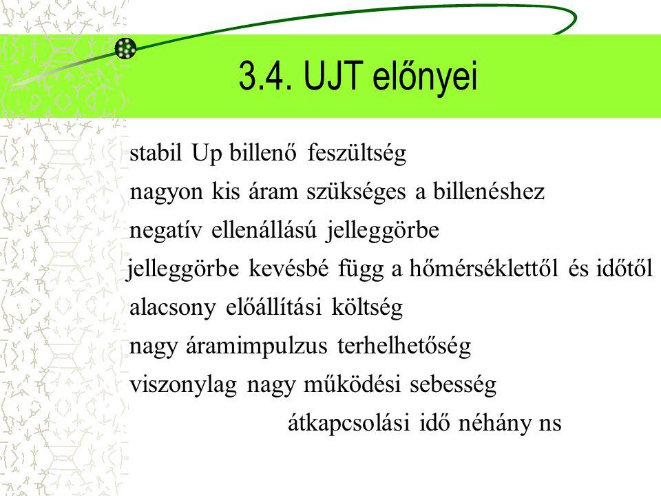 3.4. UJT előnyei stabil Up billenő feszültség nagyon kis áram szükséges a billenéshez negatív ellenállású jelleggörbe jelleggörbe kevésbé függ a hőmér