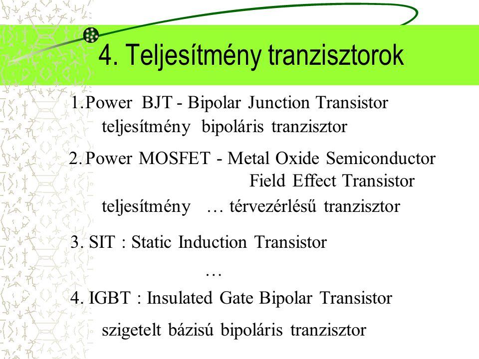 4. Teljesítmény tranzisztorok 1. BJT - Bipolar Junction Transistor 2. MOSFET - Metal Oxide Semiconductor Field Effect Transistor 3. SIT : Static Induc