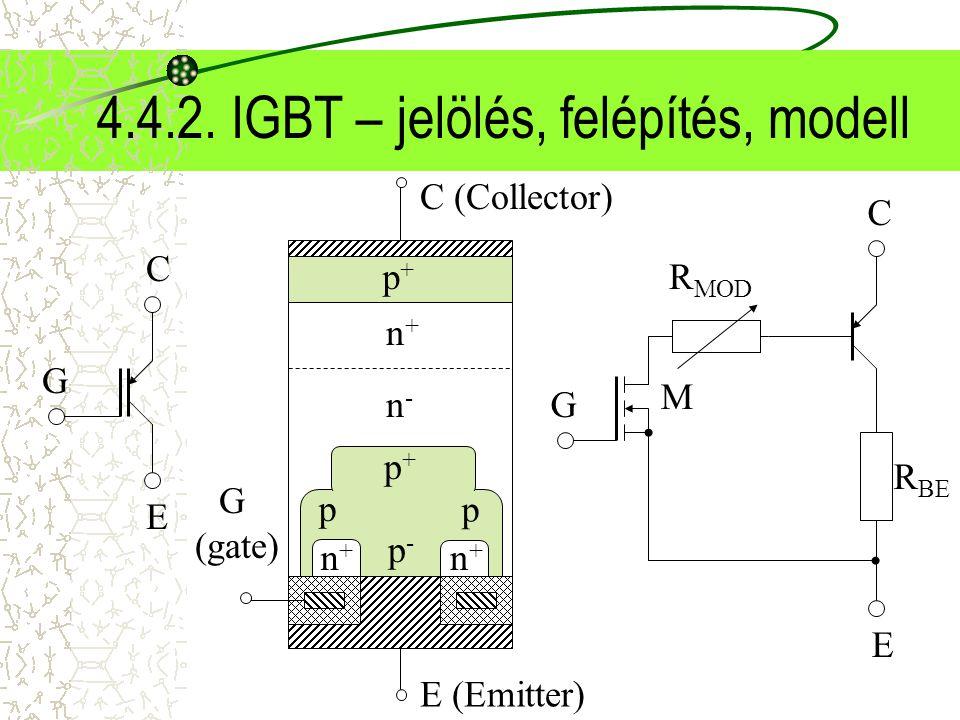 G (gate) 4.4.2. IGBT – jelölés, felépítés, modell E (Emitter) p+p+ n-n- n+n+ n+n+ n+n+ p-p- p p+p+ p eddig MOSFET, de … C (Collector) C E G G E M R BE
