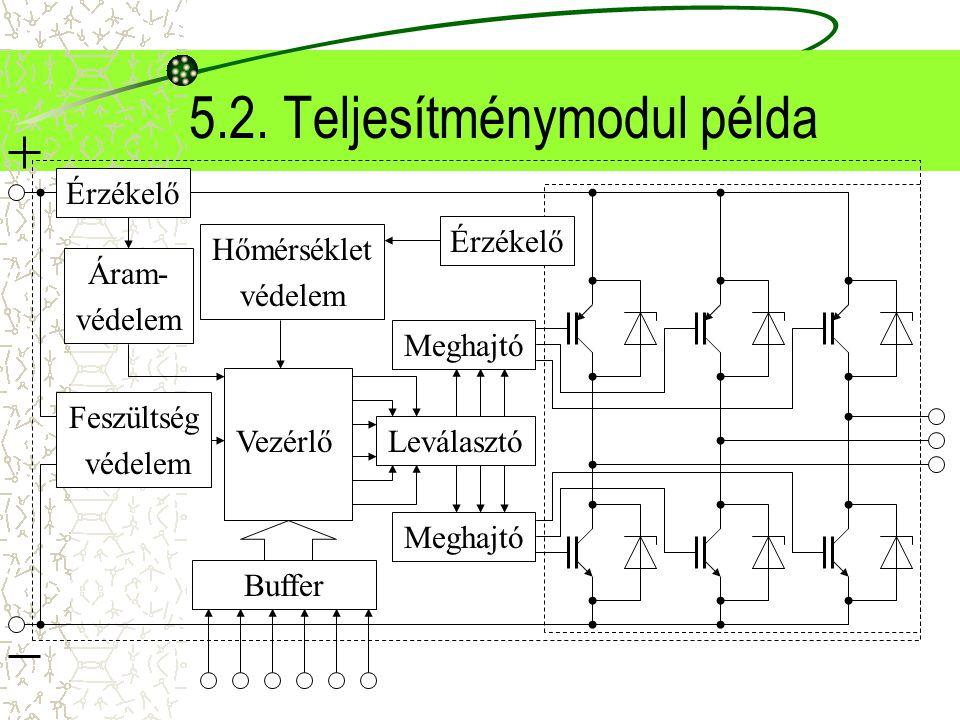 5.2. Teljesítménymodul példa Meghajtó Leválasztó Vezérlő Buffer Áram- védelem Hőmérséklet védelem Érzékelő Feszültség védelem Érzékelő