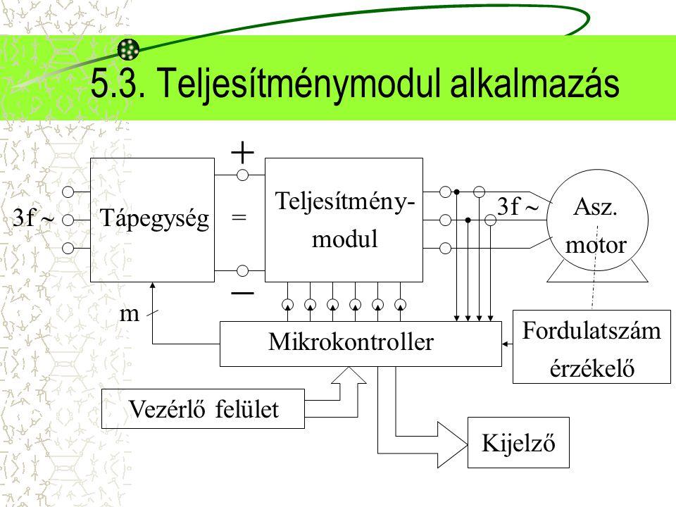 5.3. Teljesítménymodul alkalmazás Teljesítmény- modul Mikrokontroller Fordulatszám érzékelő Tápegység 3f  = Asz. motor 3f  m Vezérlő felület Kijelző