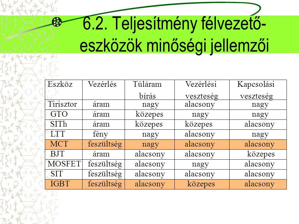 6.2. Teljesítmény félvezető- eszközök minőségi jellemzői EszközVezérlésTúláram bírás Vezérlési veszteség Kapcsolási veszteség Tirisztor LTT GTO MCT BJ