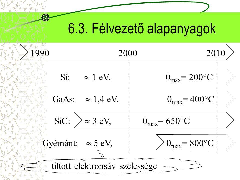 6.3. Félvezető alapanyagok 199020002010 Si:  1 eV,  max = 200  CGaAs:  1,4 eV,  max = 400  CSiC:  3 eV,  max = 650  C Gyémánt:  5 eV,  max