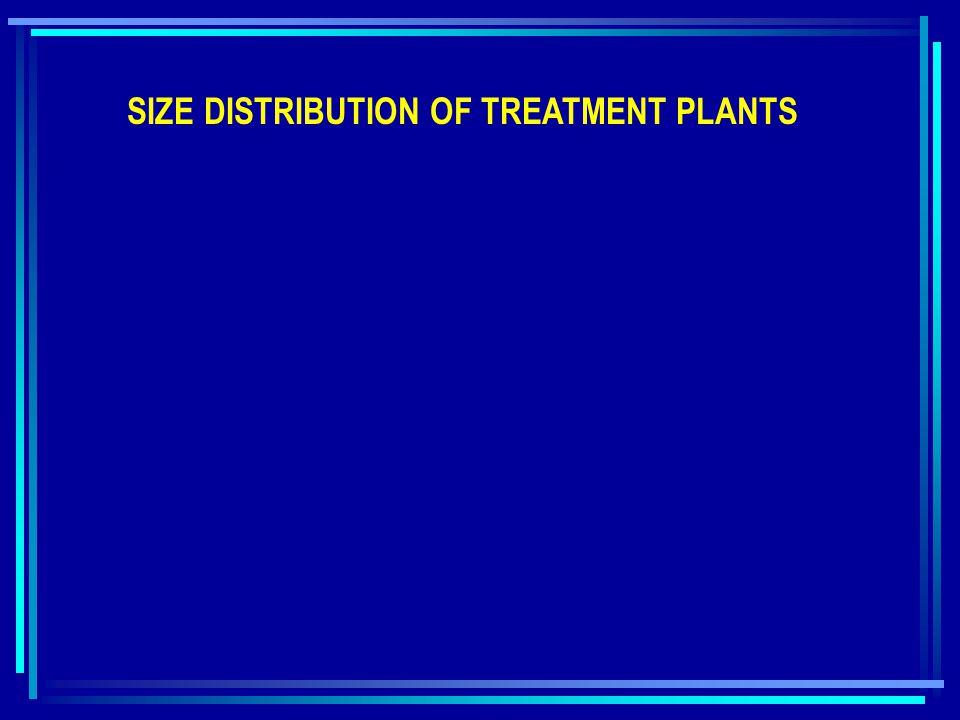 SIZE DISTRIBUTION OF TREATMENT PLANTS