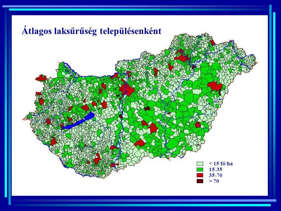 Átlagos laksűrűség településenként < 15 fő/ha 15-35 35-70 > 70