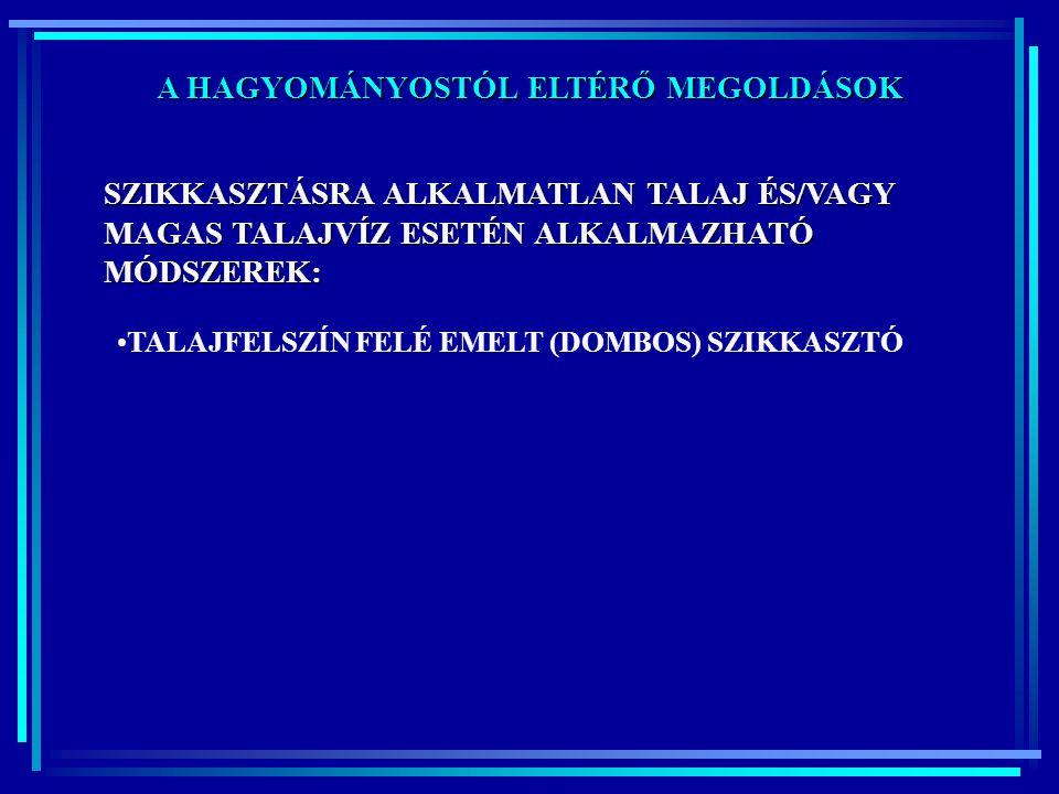 A HAGYOMÁNYOS MEGOLDÁSOK ALKALMAZHATÓK 1432 TELEPÜLÉS