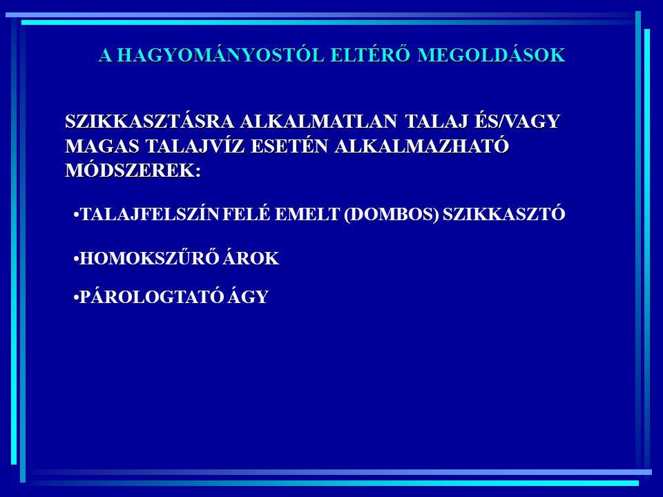 A HAGYOMÁNYOSTÓL ELTÉRŐ MEGOLDÁSOK SZIKKASZTÁSRA ALKALMATLAN TALAJ ÉS/VAGY MAGAS TALAJVÍZ ESETÉN ALKALMAZHATÓ MÓDSZEREK: TALAJFELSZÍN FELÉ EMELT (DOMBOS) SZIKKASZTÓ HOMOKSZŰRŐ ÁROK PÁROLOGTATÓ ÁGY