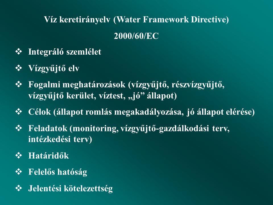 """Víz keretirányelv (Water Framework Directive) 2000/60/EC  Integráló szemlélet  Vízgyűjtő elv  Fogalmi meghatározások (vízgyűjtő, részvízgyűjtő, vízgyűjtő kerület, víztest, """"jó állapot)  Célok (állapot romlás megakadályozása, jó állapot elérése)  Feladatok (monitoring, vízgyűjtő-gazdálkodási terv, intézkedési terv)  Határidők  Felelős hatóság  Jelentési kötelezettség"""