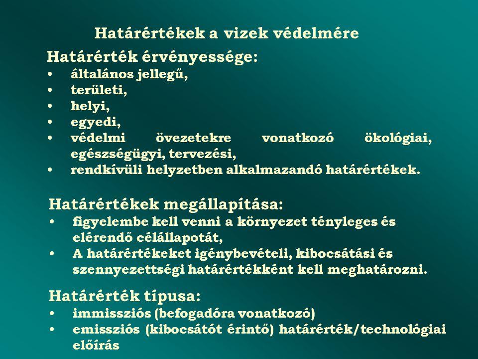 3. Dráva részvízgyűjtő 3-1 Dráva 4. Balaton részvízgyűjtő 4-1 Balaton közvetlen 4-2 Zala Vízgyűjtő-gazdálkodási tervezési részegységek 1. Duna részvíz