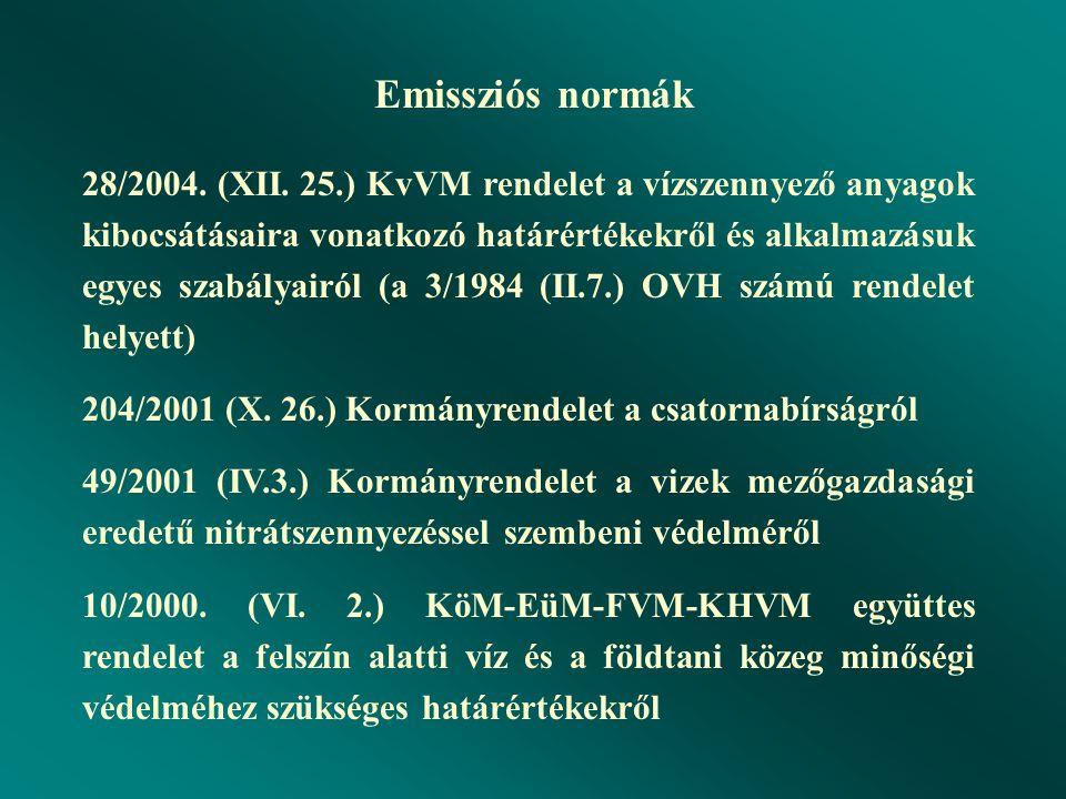 Immissziós normák Felszíni vizek minősége, minőségi jellemzők és minősítés (MSZ 12749) Fürdővíz – Minősítés bakteriológiai vizsgálat alapján (MSZ 1369