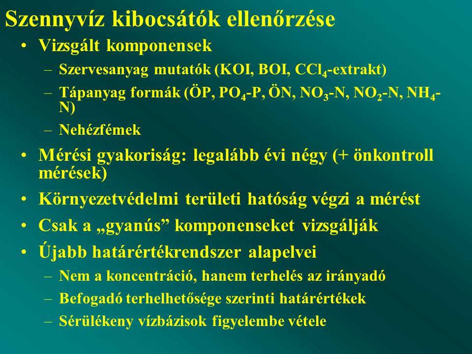 Emissziós normák 28/2004. (XII. 25.) KvVM rendelet a vízszennyező anyagok kibocsátásaira vonatkozó határértékekről és alkalmazásuk egyes szabályairól