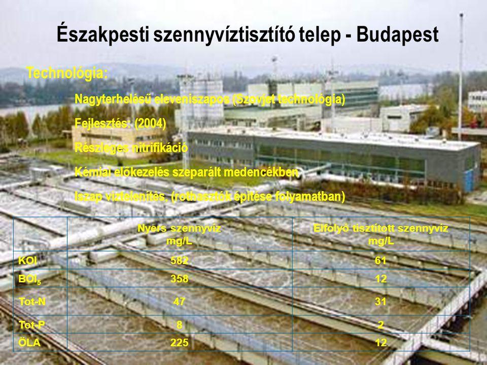 Északpesti szennyvíztisztító telep - Budapest Technológia: Nagyterhelésű eleveniszapos (Szovjet technológia) Fejlesztés: (2004) Részleges nitrifikáció Kémiai előkezelés szeparált medencékben Iszap víztelenítés, (rothasztók építése folyamatban) Nyers szennyvíz mg/L Elfolyó tisztított szennyvíz mg/L KOIKOI58261 BOI 5 35812 Tot-N4731 Tot-P82 ÖLA22512