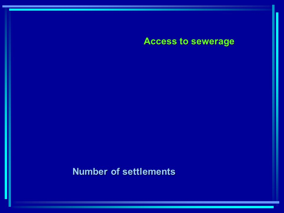 Access to sewerage Number of settlements