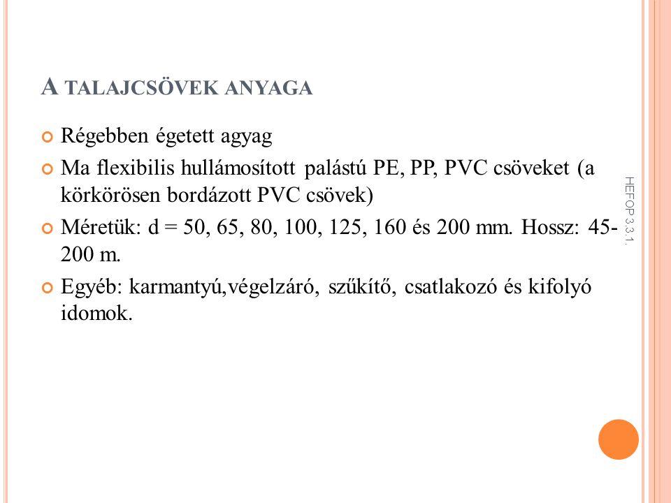 A TALAJCSÖVEK ANYAGA Régebben égetett agyag Ma flexibilis hullámosított palástú PE, PP, PVC csöveket (a körkörösen bordázott PVC csövek) Méretük: d =