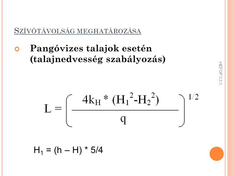 S ZÍVÓTÁVOLSÁG MEGHATÁROZÁSA Pangóvizes talajok esetén (talajnedvesség szabályozás) HEFOP 3.3.1. H 1 = (h – H) * 5/4