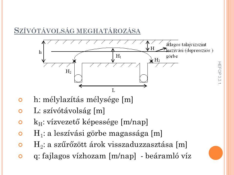 S ZÍVÓTÁVOLSÁG MEGHATÁROZÁSA h: mélylazítás mélysége [m] L: szívótávolság [m] k H : vízvezető képessége [m/nap] H 1 : a leszívási görbe magassága [m] H 2 : a szűrőzött árok visszaduzzasztása [m] q: fajlagos vízhozam [m/nap] - beáramló víz HEFOP 3.3.1.