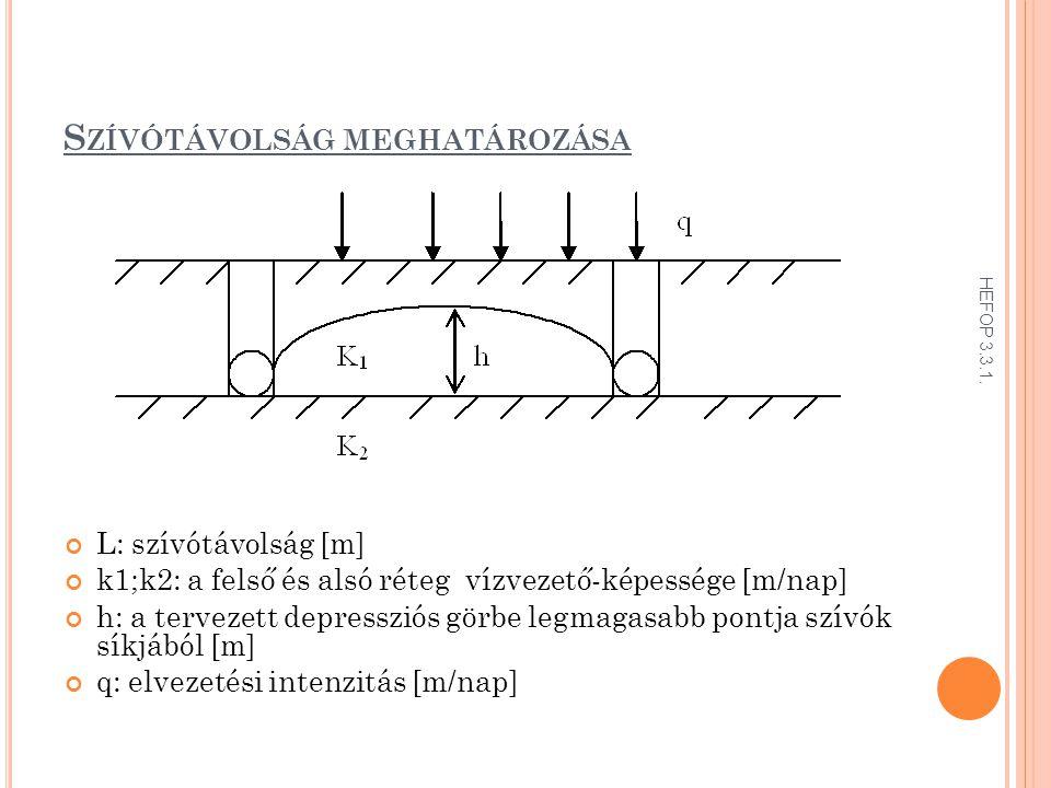 S ZÍVÓTÁVOLSÁG MEGHATÁROZÁSA L: szívótávolság [m] k1;k2: a felső és alsó réteg vízvezető-képessége [m/nap] h: a tervezett depressziós görbe legmagasabb pontja szívók síkjából [m] q: elvezetési intenzitás [m/nap] HEFOP 3.3.1.