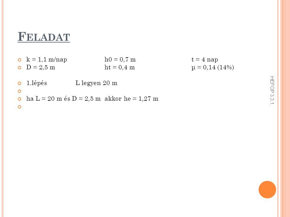 F ELADAT k = 1,1 m/naph0 = 0,7 mt = 4 nap D = 2,5 mht = 0,4 mμ = 0,14 (14%) 1.lépés L legyen 20 m ha L = 20 m és D = 2,5 m akkor he = 1,27 m HEFOP 3.3.1.