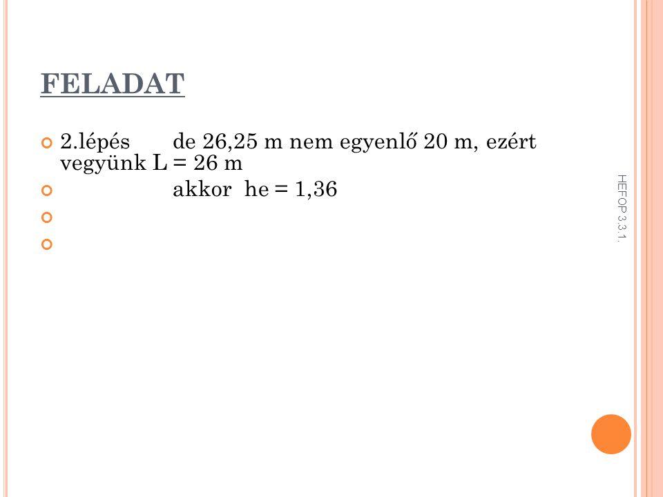FELADAT 2.lépés de 26,25 m nem egyenlő 20 m, ezért vegyünk L = 26 m akkor he = 1,36 HEFOP 3.3.1.